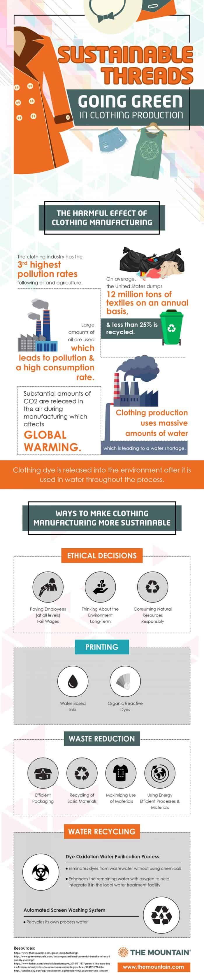 showing the environmental impact that clothing production has