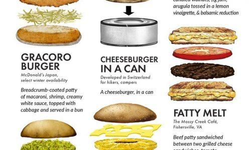 Bad Idea Burgers
