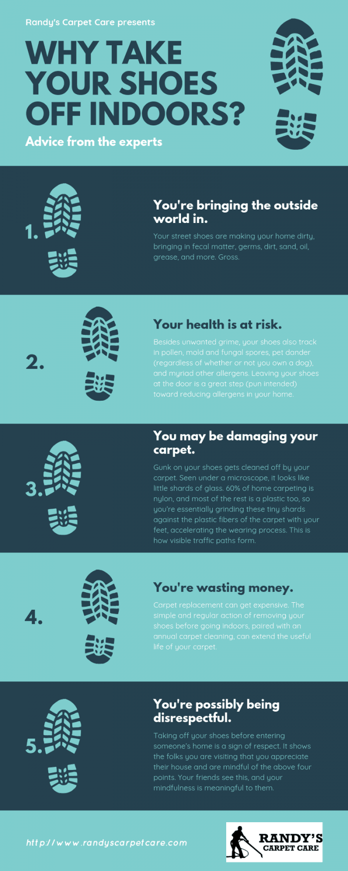 Why Take Your Shoes Off Indoors