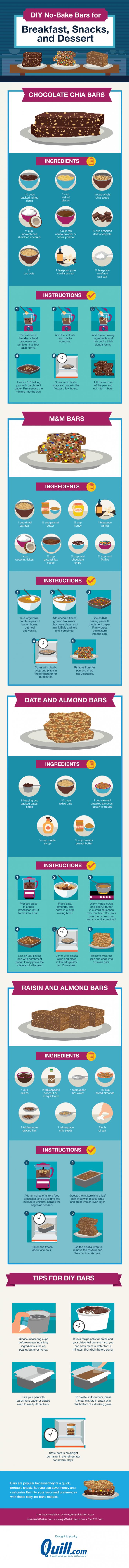 DIY No Bake Breakfast bars are easy
