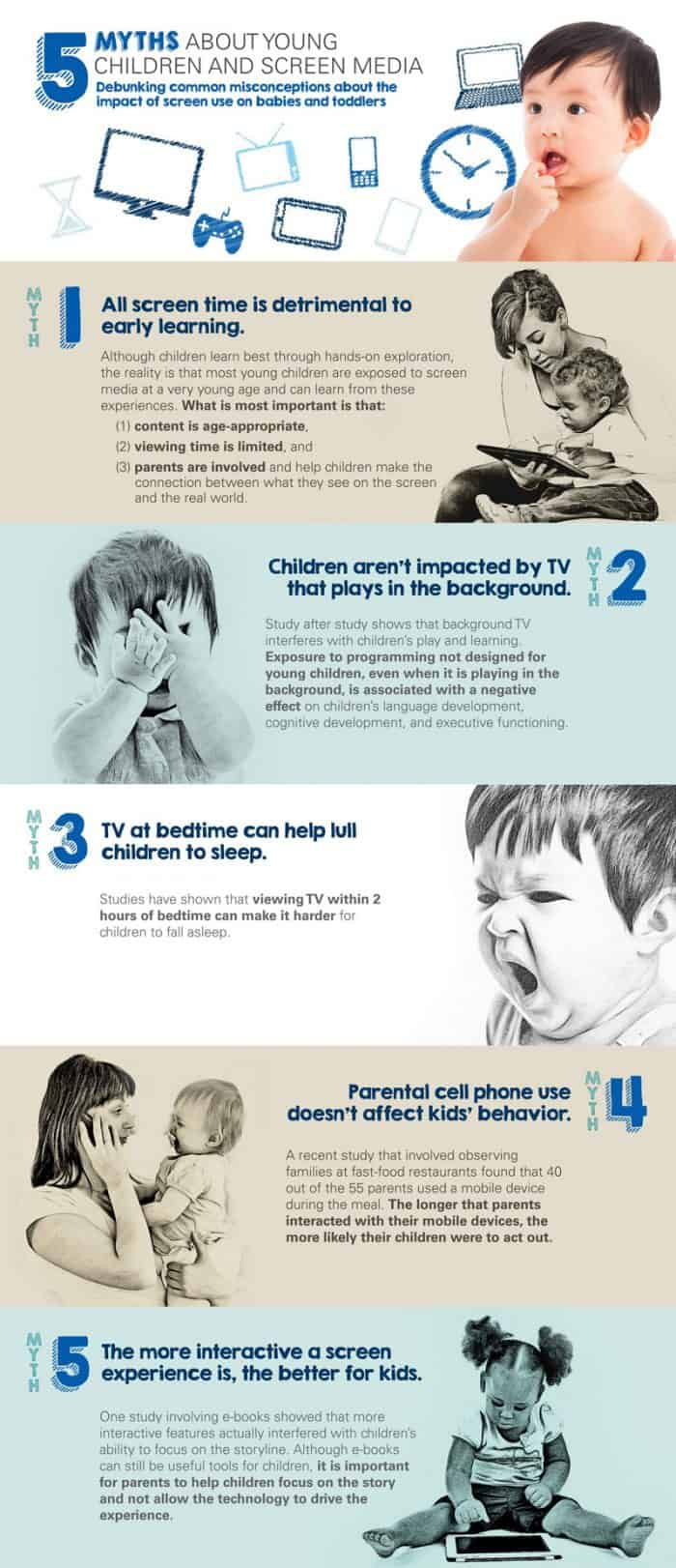 See the myths surrounding kids and screen time