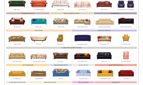 A Visual Compendium of Sitcom Sofas