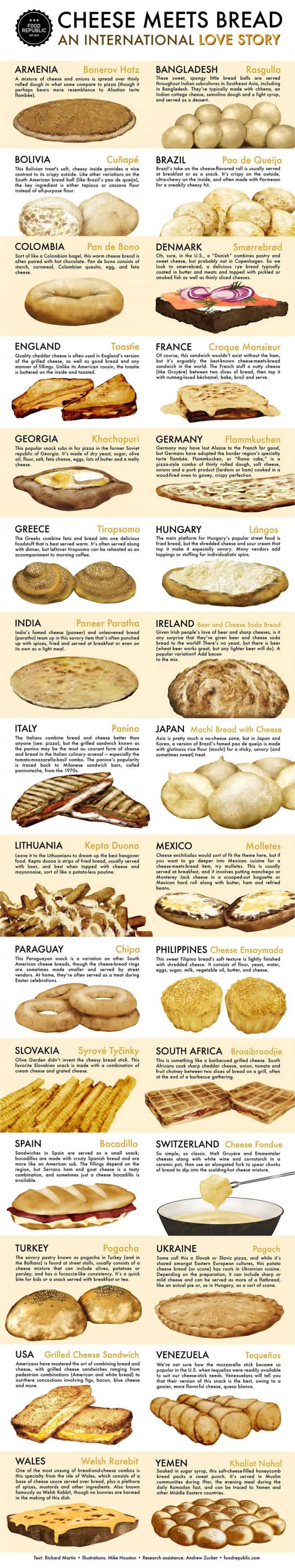 Cheese and Bread Combos