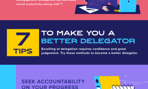 Everybody wins when you delegate