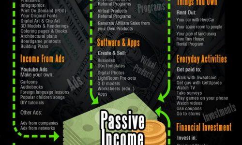 How to Make a Passive Income