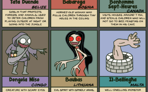Evil-Parental-Weapon-Mythical-Creatures-that-Trouble-Naughty-Children-Infographic