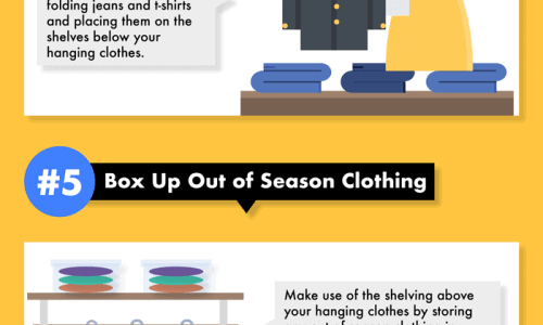 a detailed description of how to organize your closet