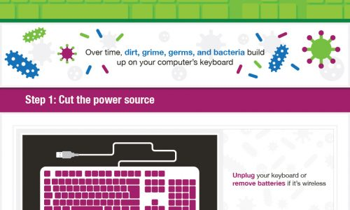 Do you know how dirty your keyboard really is