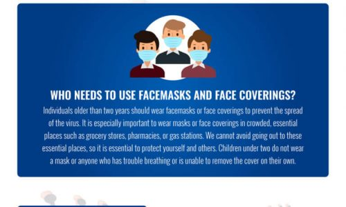 guidelines for wearing facemask