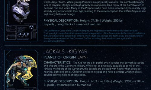 Halo: Galactic Index of Alien Species