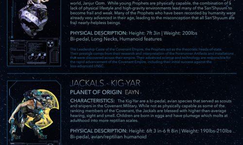 Halo: Galactic Index of Alien Species