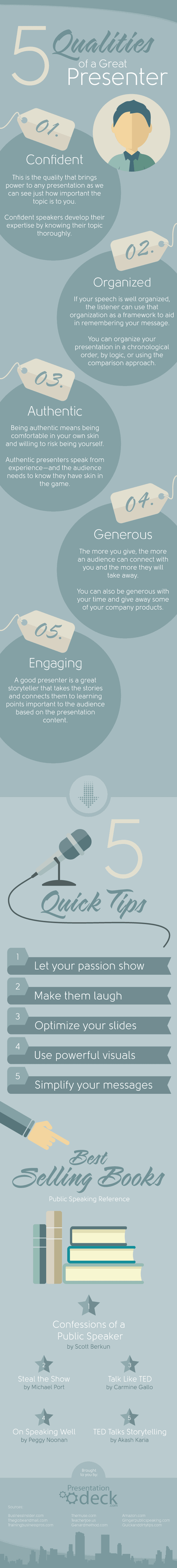 how to be a better presenter