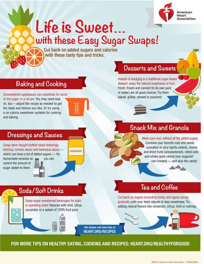 The easiest ways to cut down on your sugar intake.