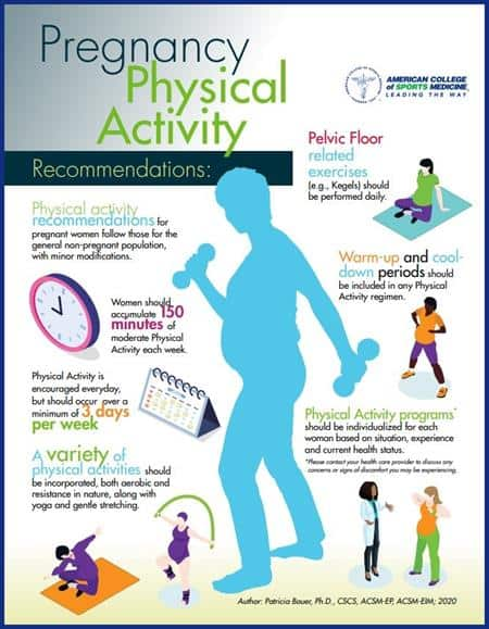 What is the best physical exercise routine for your pregnancy?