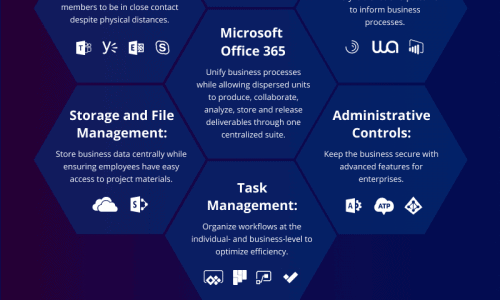 microsoft office suite benefits and risks