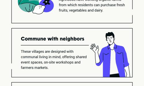 An agrihood is a community built around a farm