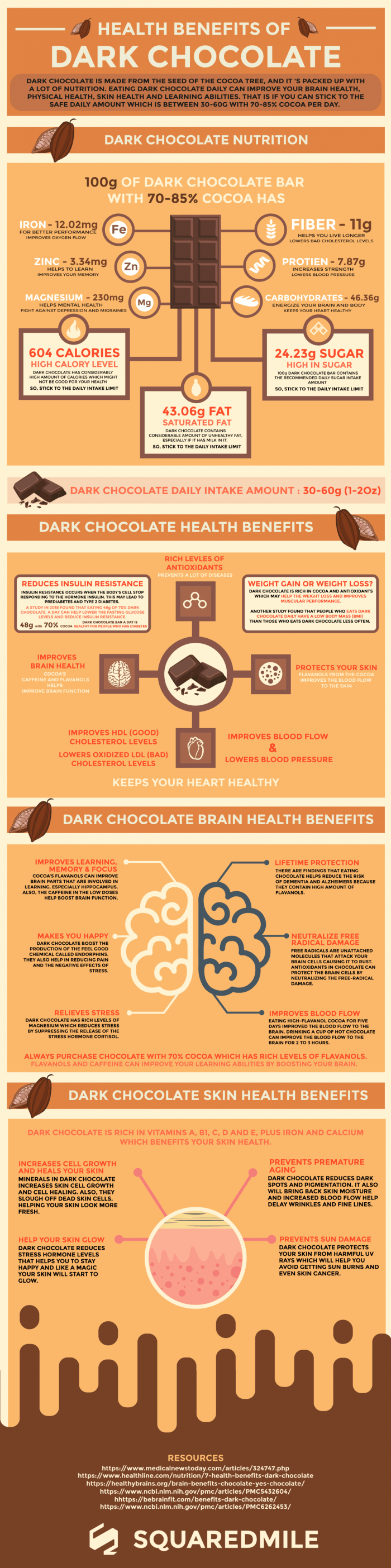 benefits of dark chocolate