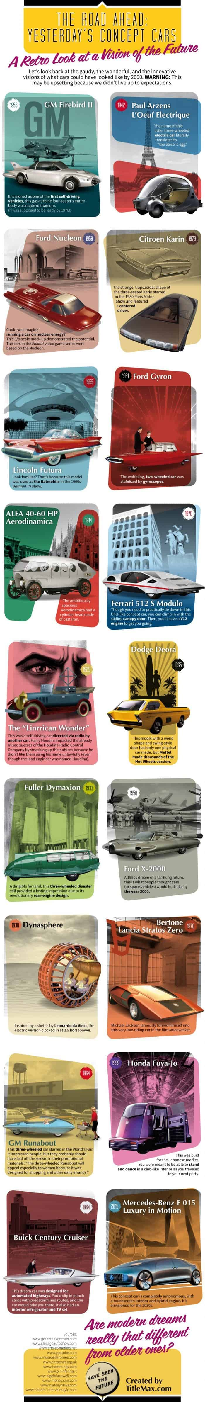Yesterday's Concept Cars