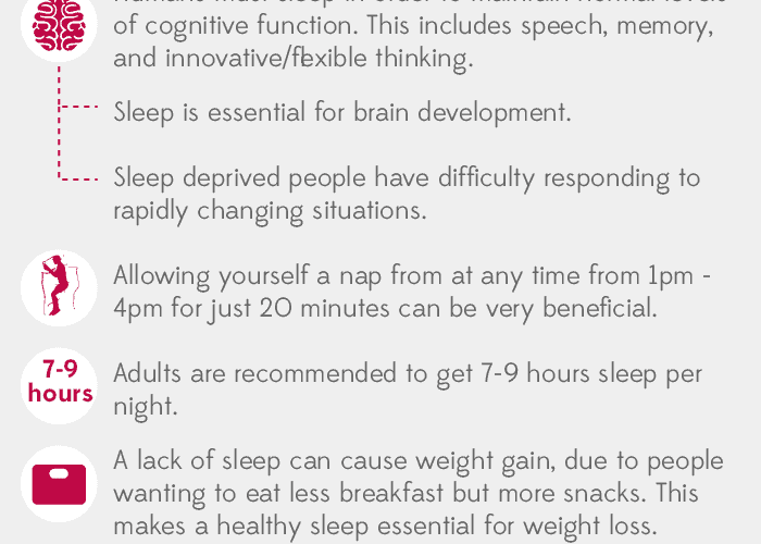 Science of Healthy Sleep