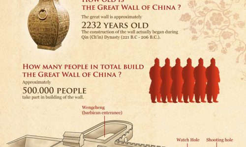 History-of-The-Great-Wall-of-China-Travel-Infographic