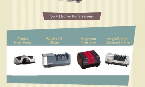 Knife-Sharpener