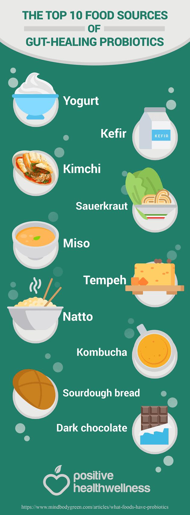 The-Top-10-Food-Sources-Of-Gut-Healing-Probiotics