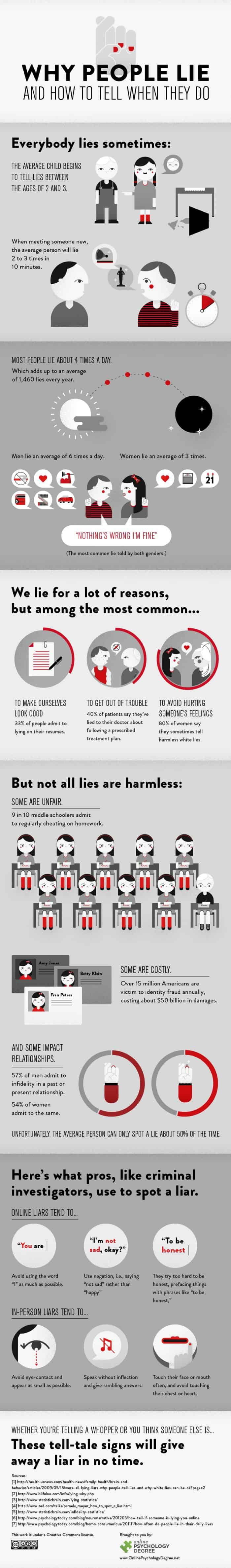 Reasons-People-Lie