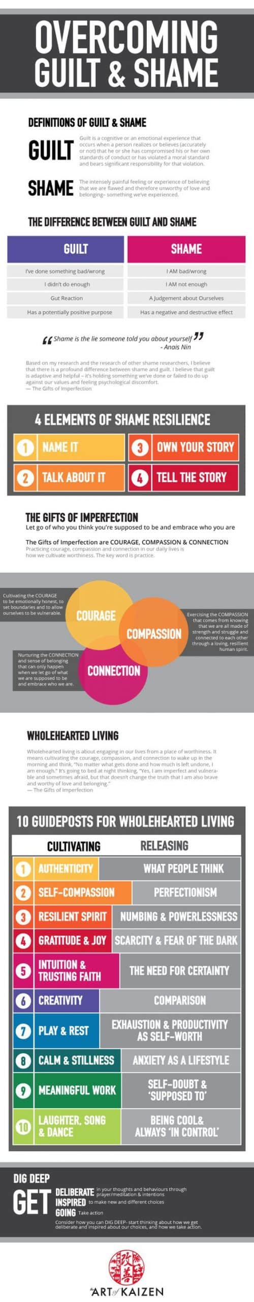 overcoming guilt and shame infographic