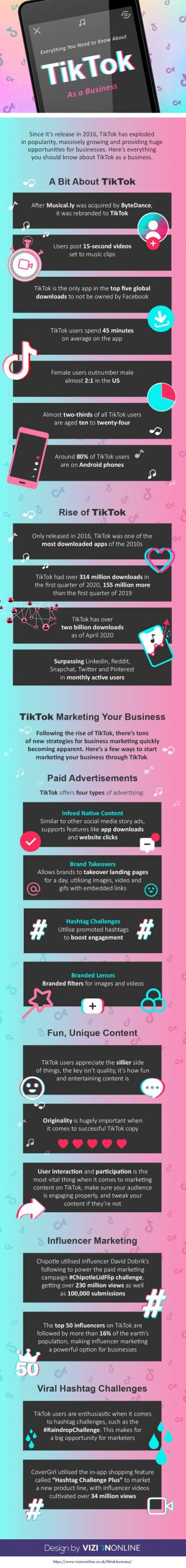 information about Tiktok as a business