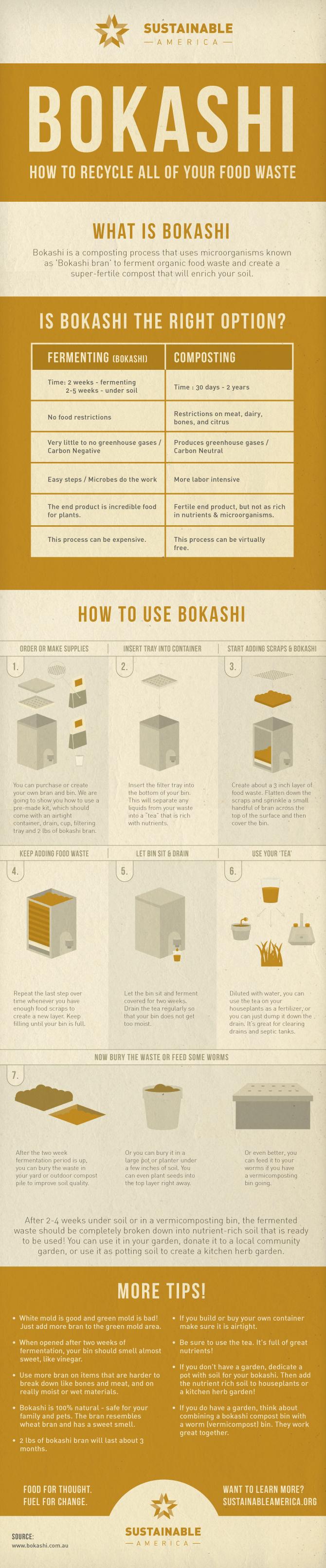 Guide To Sustainable Zero Waste Bokashi Composting