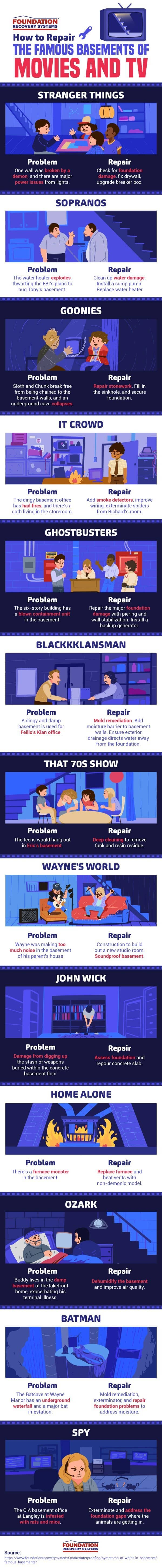 Fun home repair tips as seen in popular movies and tv shows